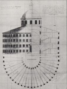 1787PANOPTICON