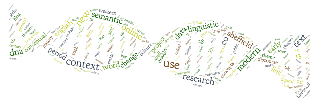 Linguistic DNA cloud (created with Tagul)