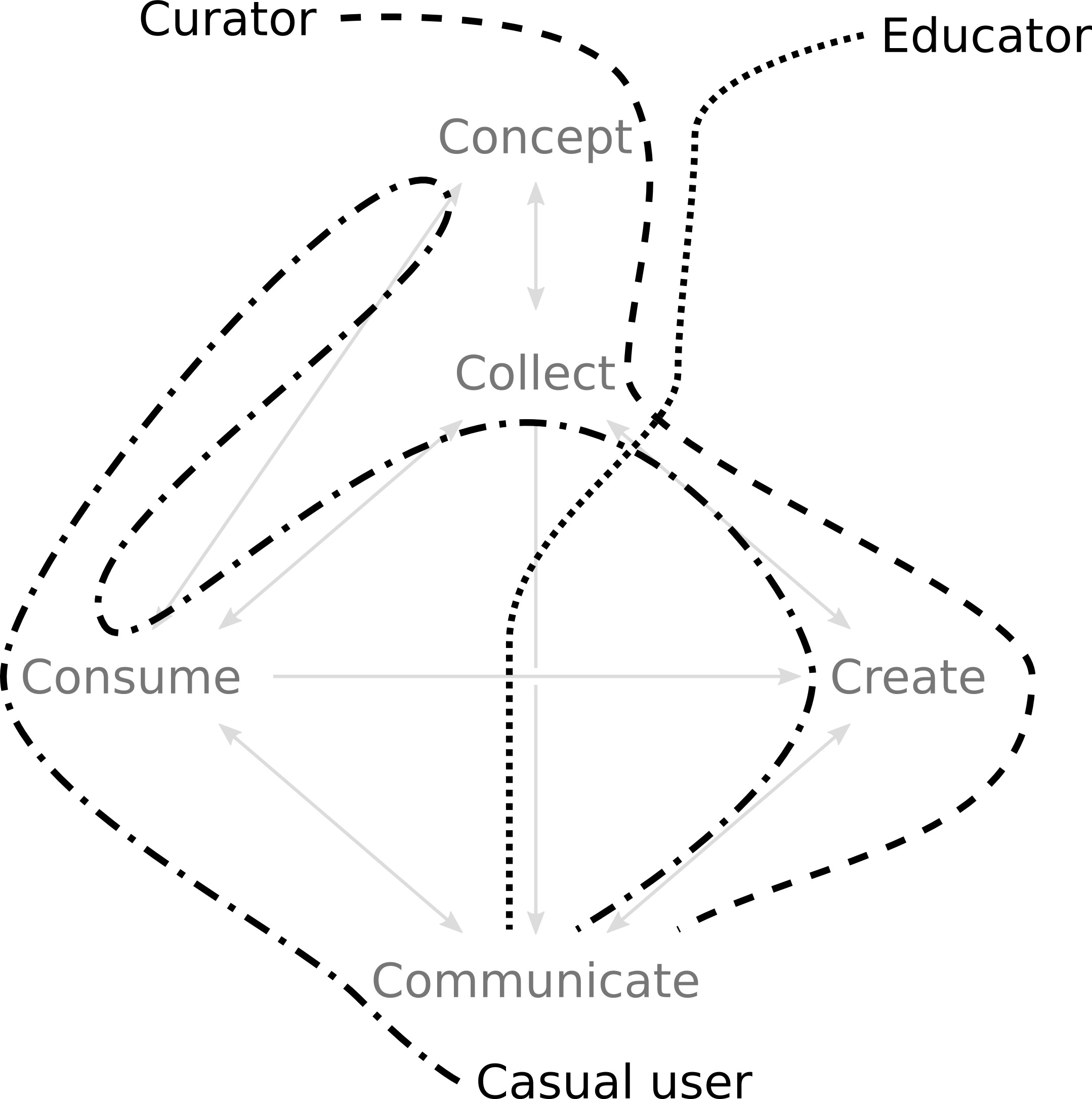 model_interaction