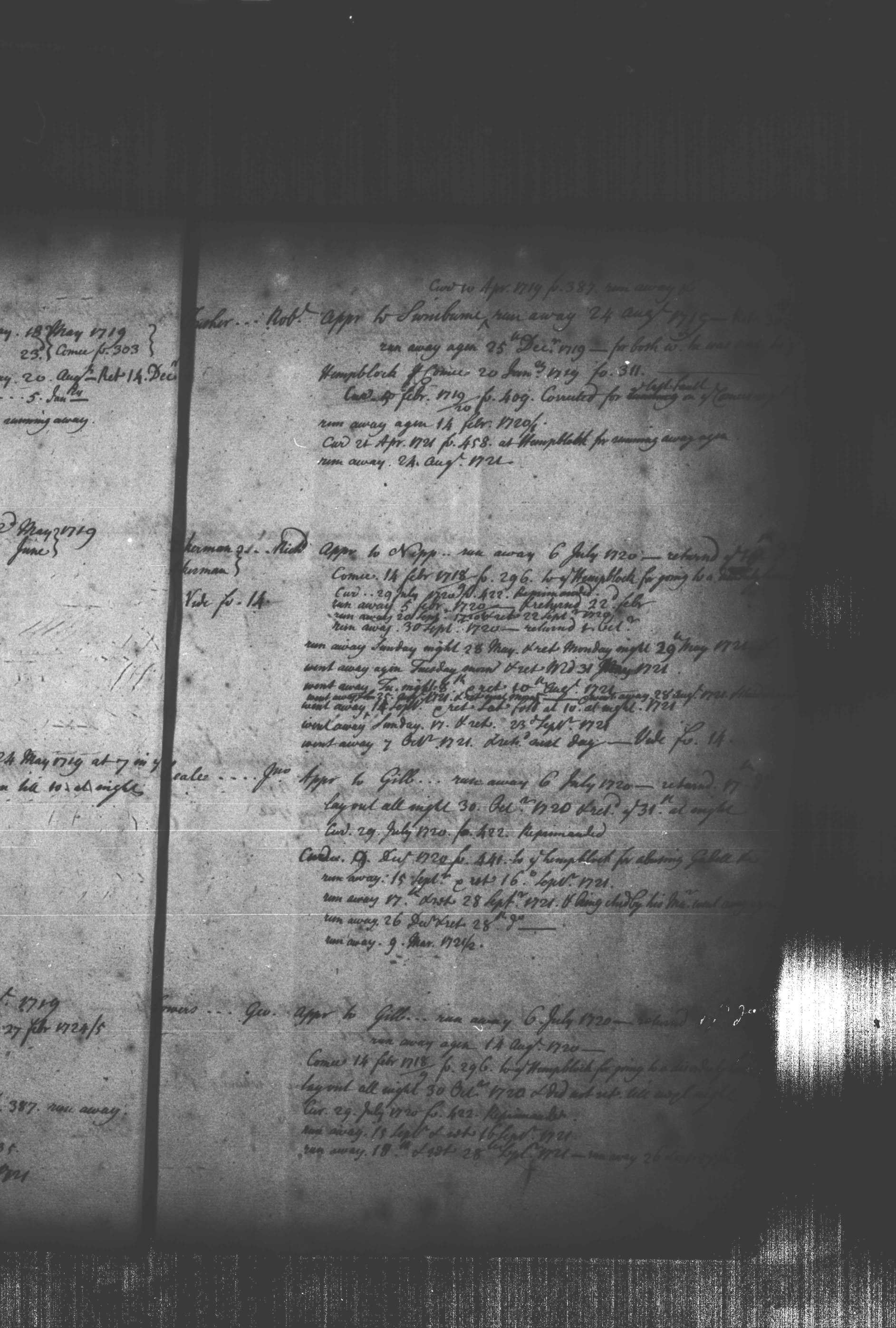A page from the Bridewell apprenticeship records reflecting the four Bridewell apprentices