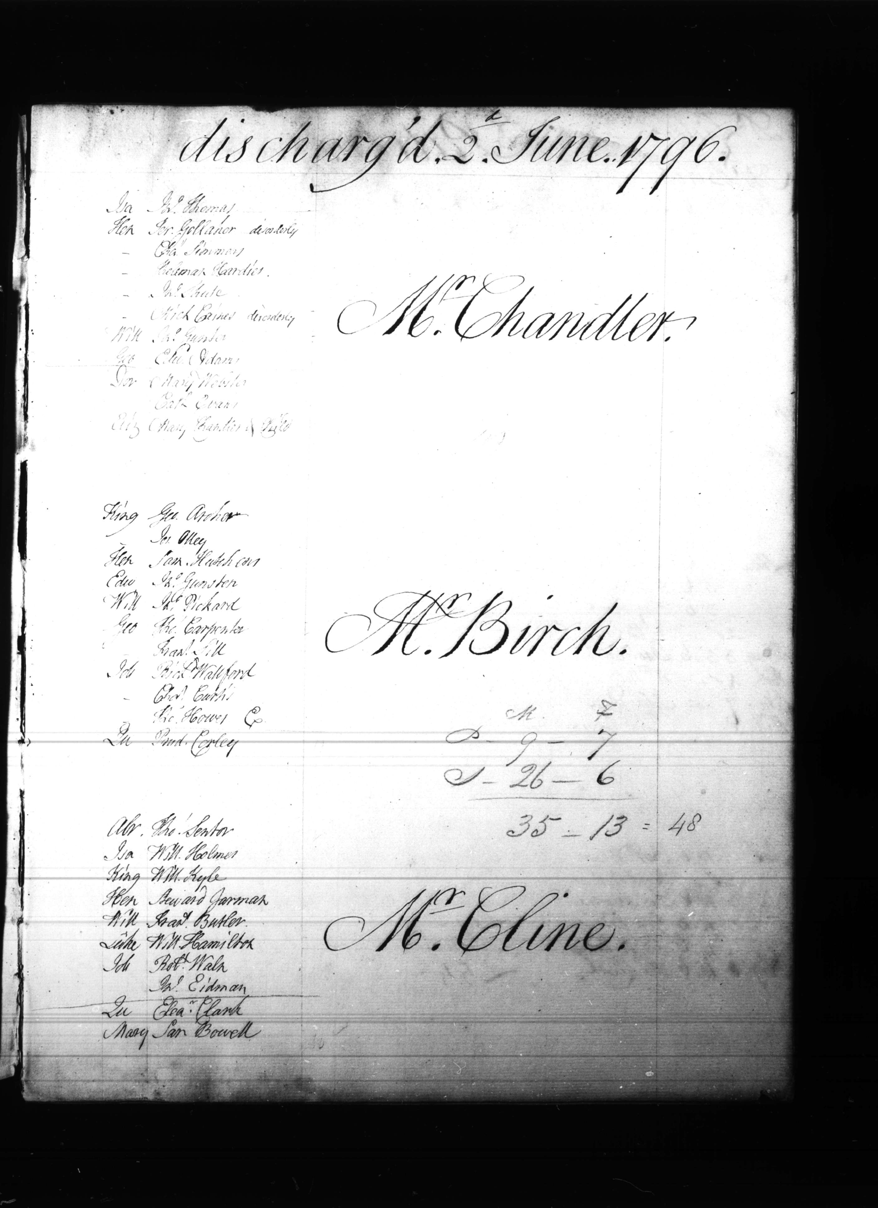 The right-hand page of an Admissions Register, headed - discharged, 2d June 1796; recording the names of patients listed by the attending physician or surgeon